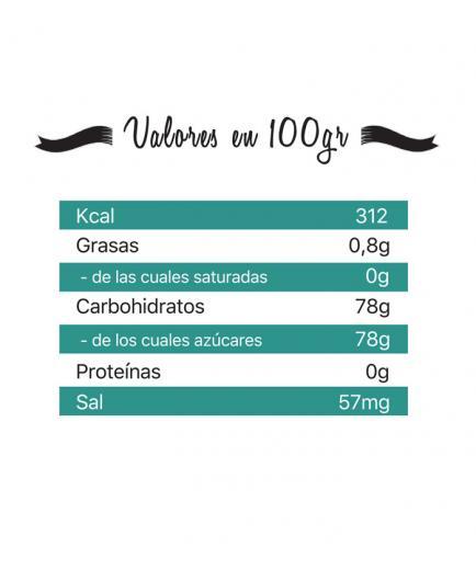 Gudgreen - Coconut syrup
