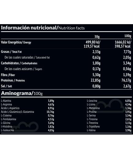 Paleobull - Panacea Vegan Protein 350g - Chocolate
